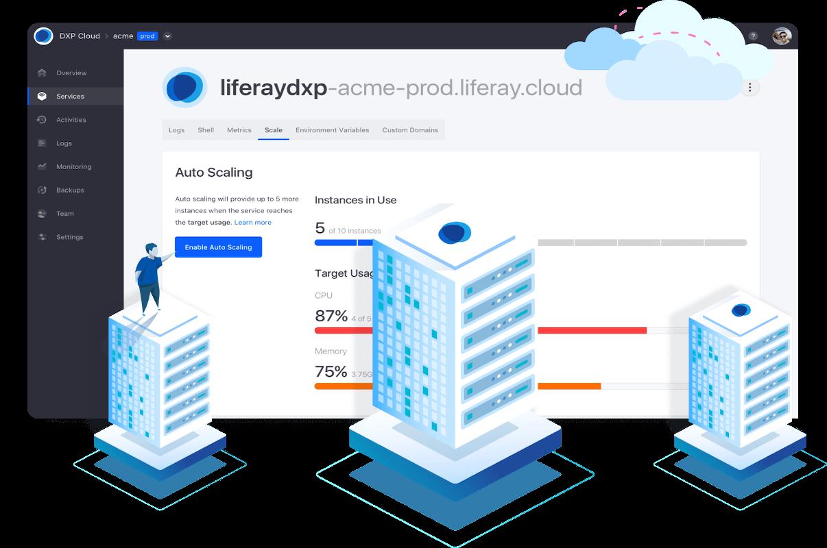 Liferay DXP Cloudのイメージ図